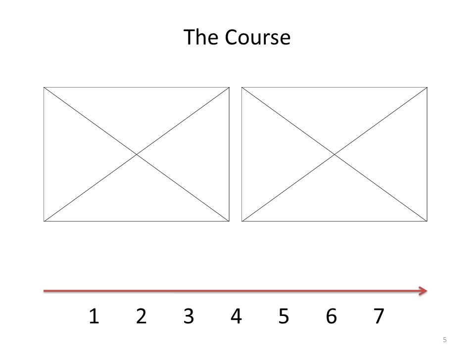 The Course 1 2 3 4 5 6 7