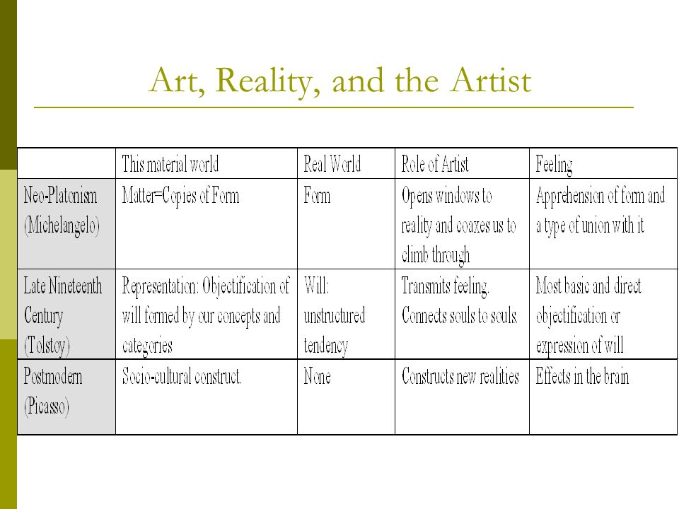Art, Reality, and the Artist
