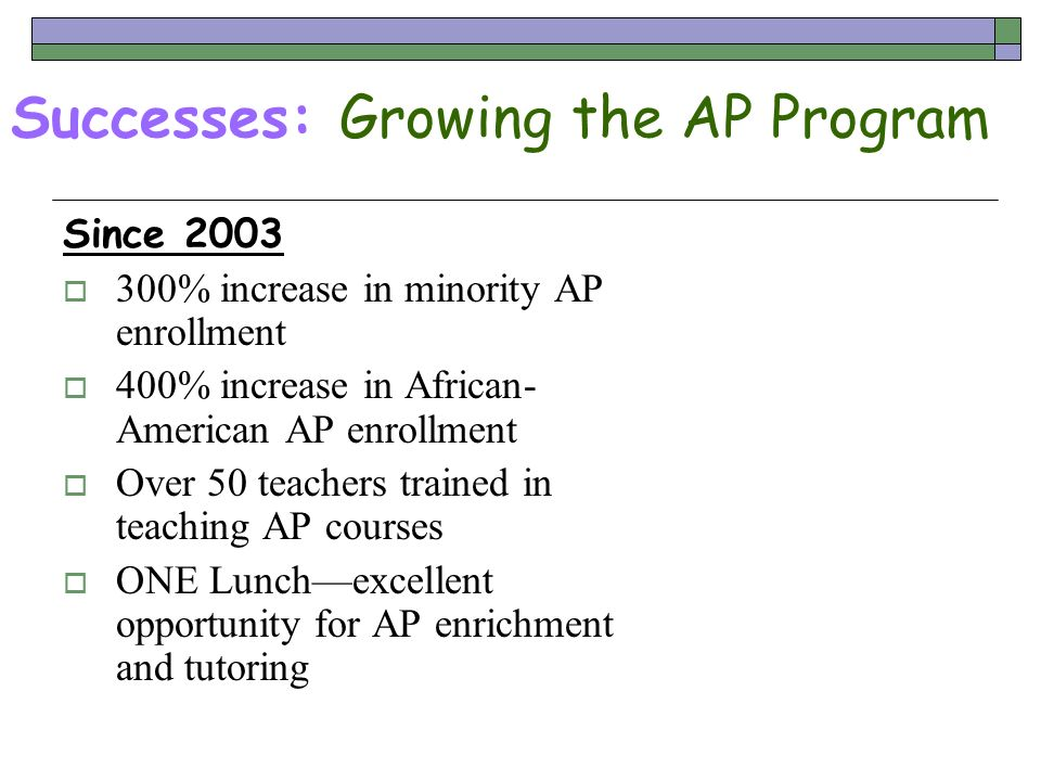 Successes: Growing the AP Program