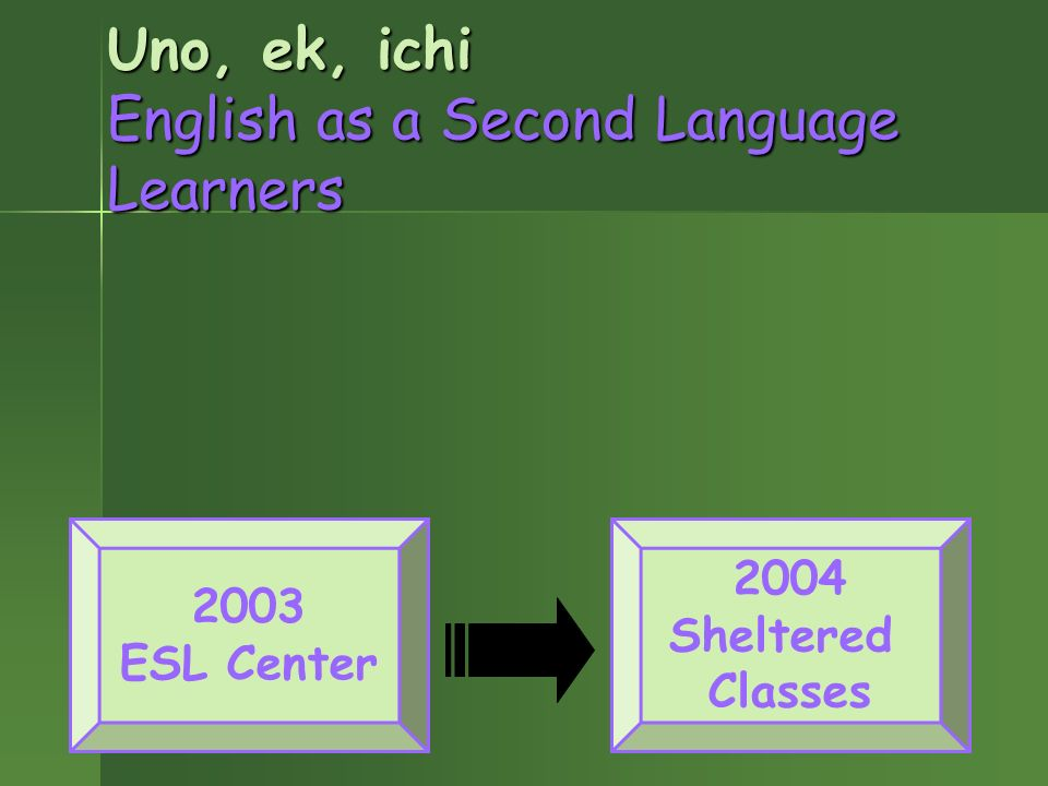 Uno, ek, ichi English as a Second Language Learners