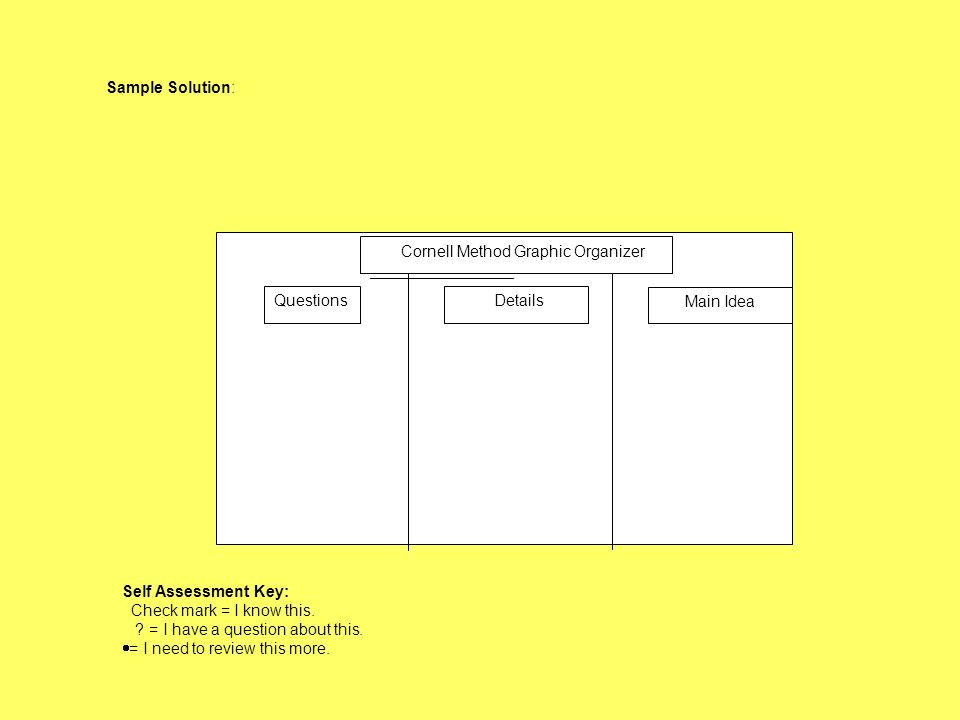 Sample Solution: Cornell Method Graphic Organizer ________________. Questions. Details. Main Idea.