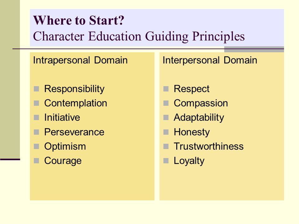 Where to Start Character Education Guiding Principles