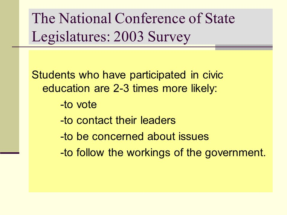 The National Conference of State Legislatures: 2003 Survey