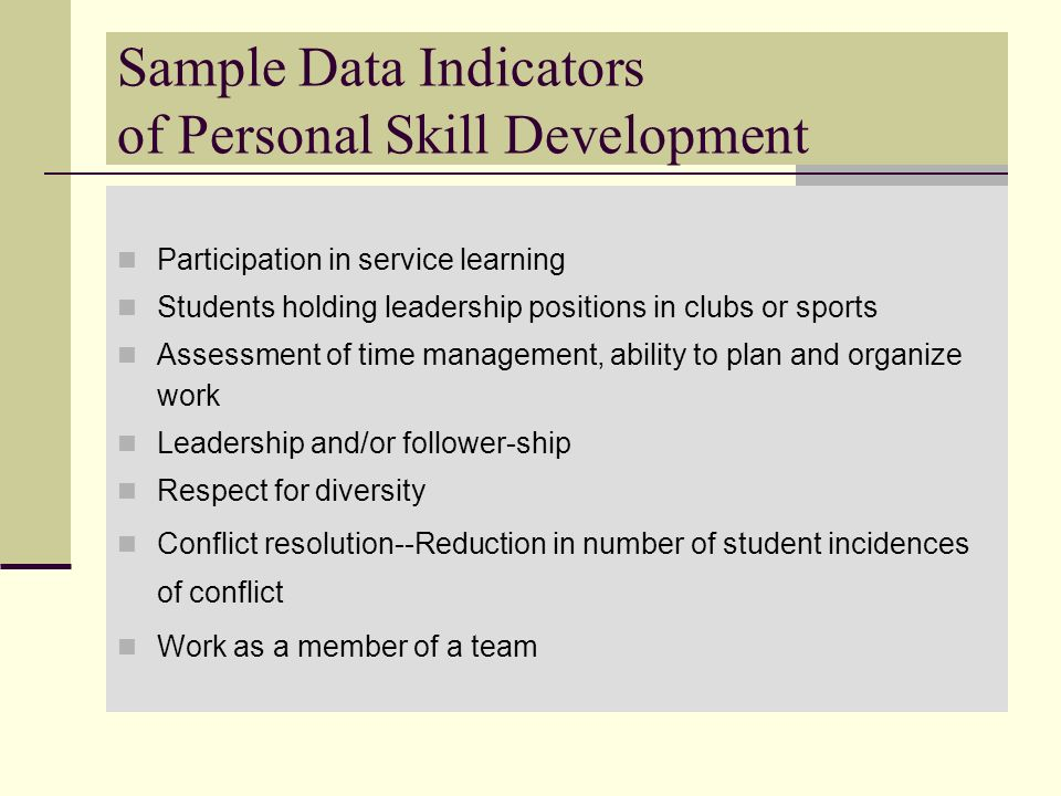 Sample Data Indicators of Personal Skill Development