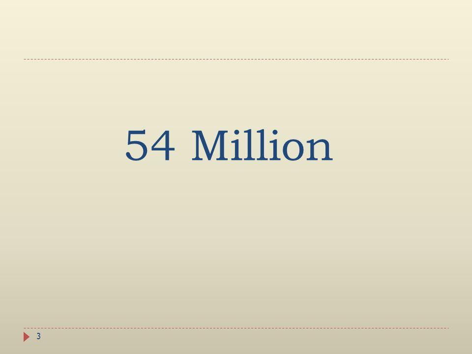 54 Million