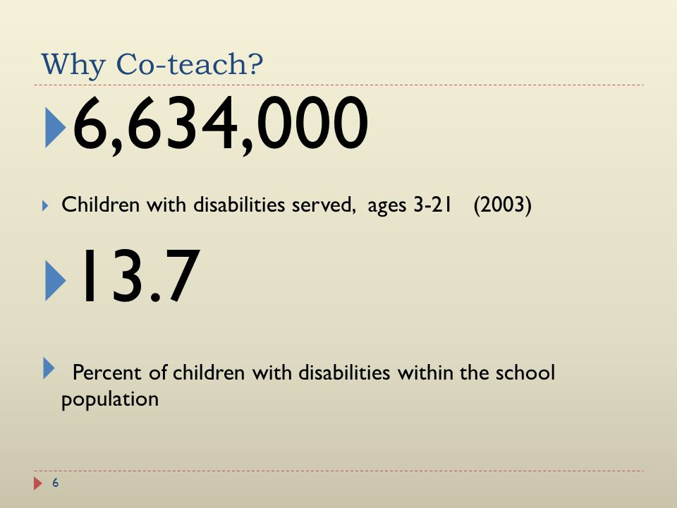 Why Co-teach 6,634,000. Children with disabilities served, ages 3-21 (2003) 13.7.