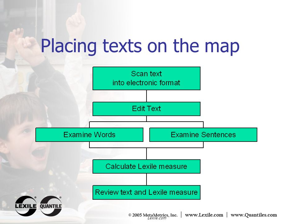 Placing texts on the map