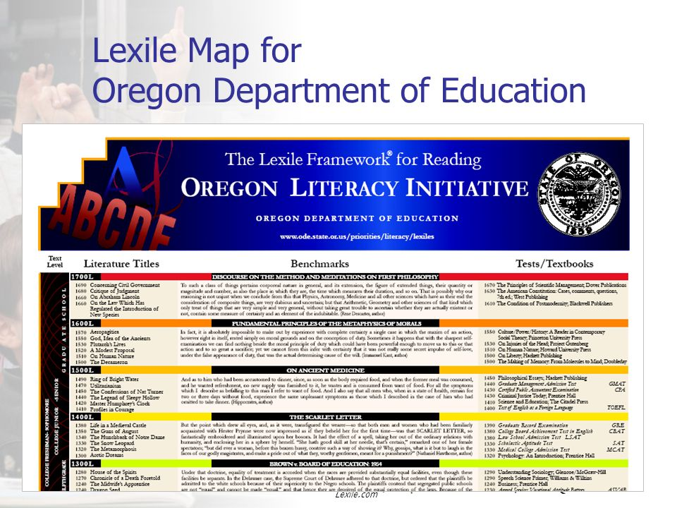 Lexile Map for Oregon Department of Education
