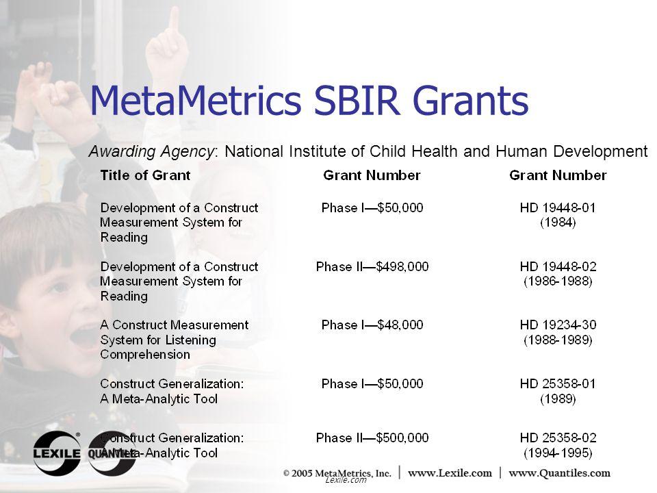MetaMetrics SBIR Grants