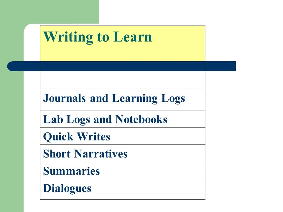 Writing to Learn Journals and Learning Logs Lab Logs and Notebooks