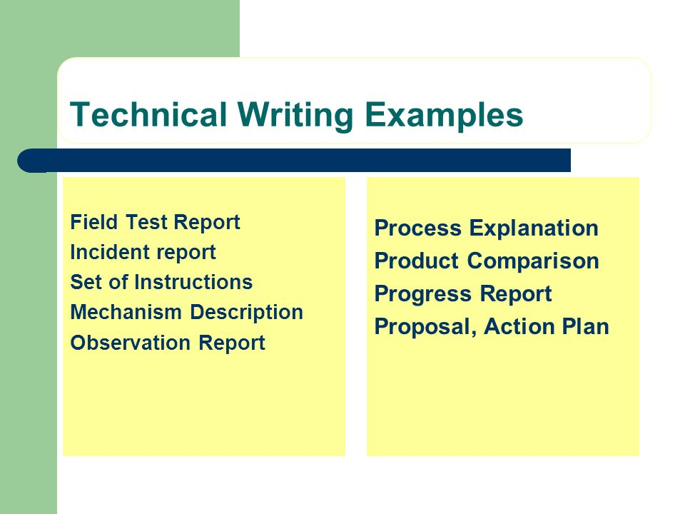 Technical Writing Examples