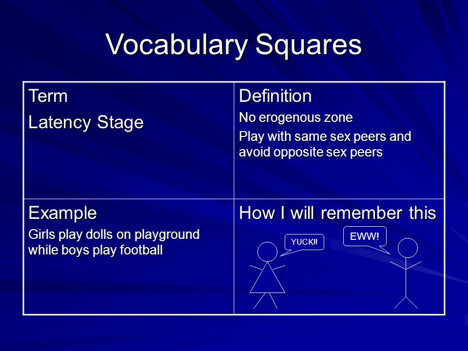 Vocabulary Squares Term Latency Stage Definition Example