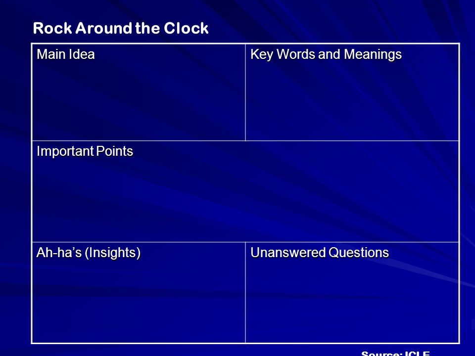 Rock Around the Clock Main Idea Key Words and Meanings