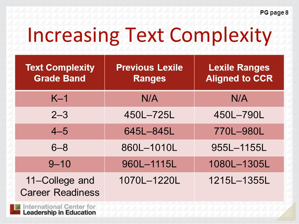 Increasing Text Complexity