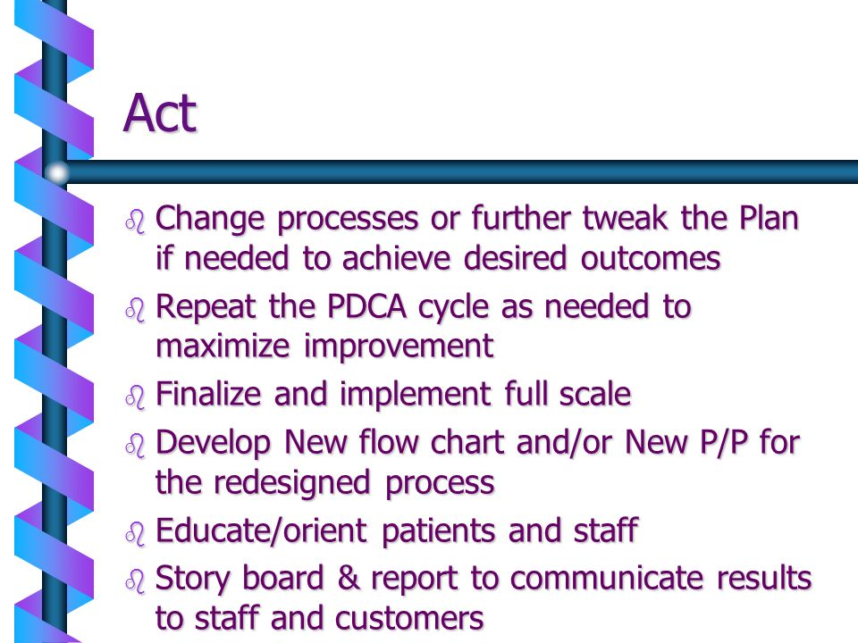 Act Change processes or further tweak the Plan if needed to achieve desired outcomes. Repeat the PDCA cycle as needed to maximize improvement.