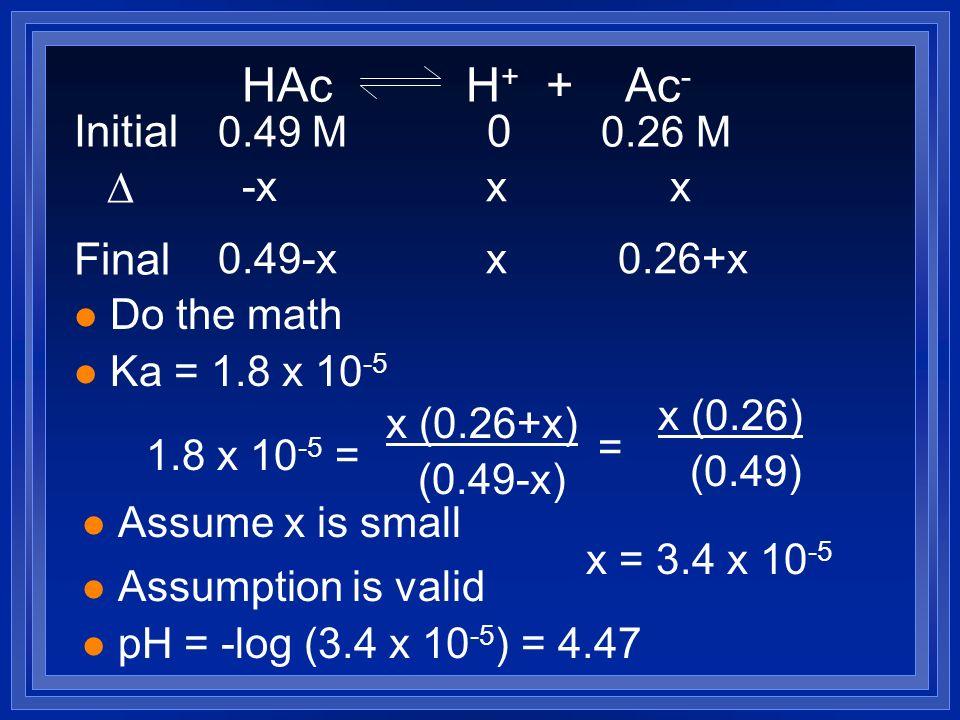 HAc H+ + Ac- Initial 0.49 M 0 0.26 M  Final -x x x 0.49-x x 0.26+x