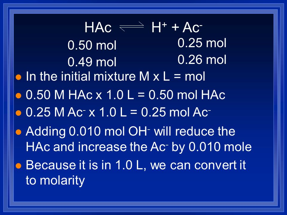 HAc H+ + Ac- 0.25 mol 0.50 mol 0.26 mol 0.49 mol
