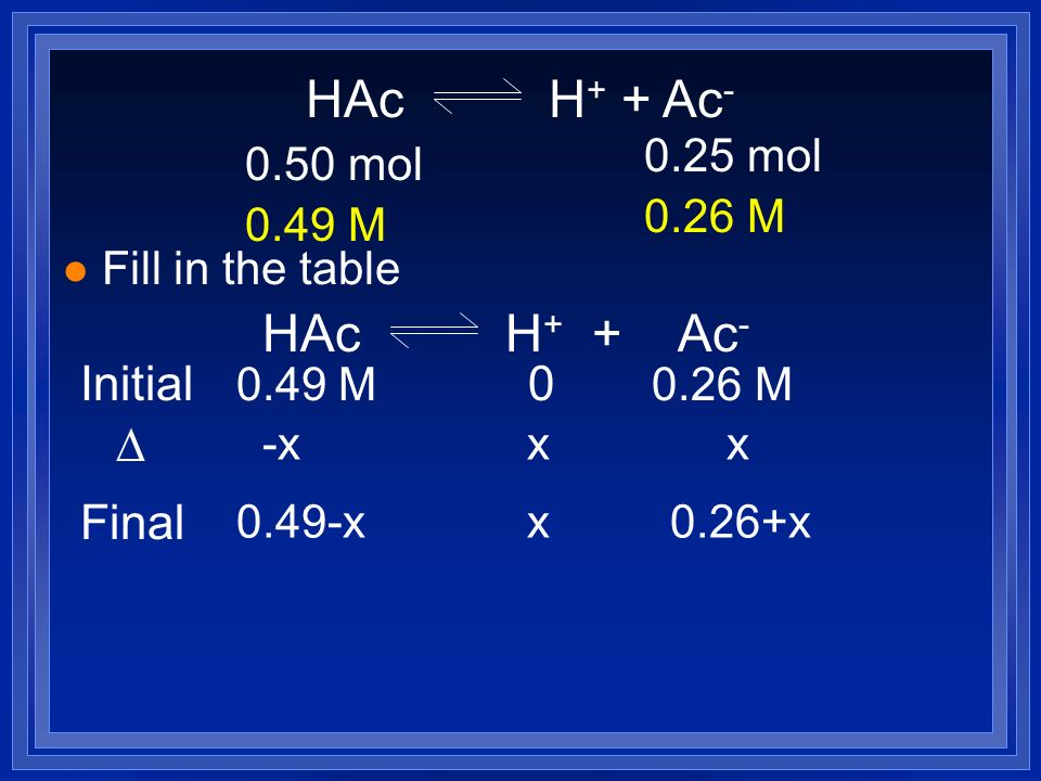 HAc H+ + Ac- HAc H+ + Ac- Initial 0.49 M 0 0.26 M  Final 0.25 mol