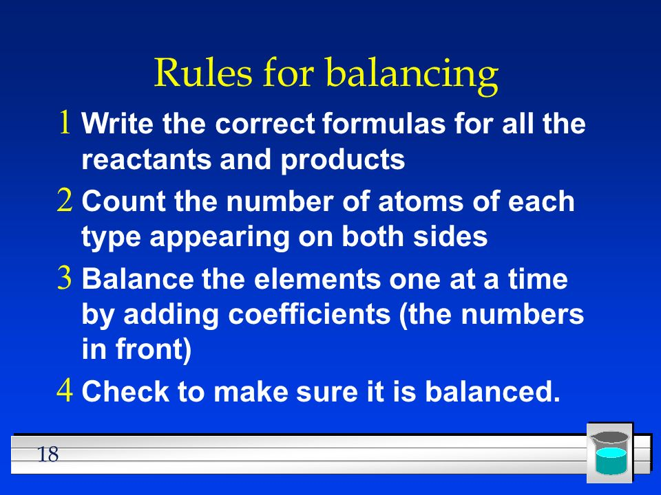 Rules for balancing Write the correct formulas for all the reactants and products. Count the number of atoms of each type appearing on both sides.