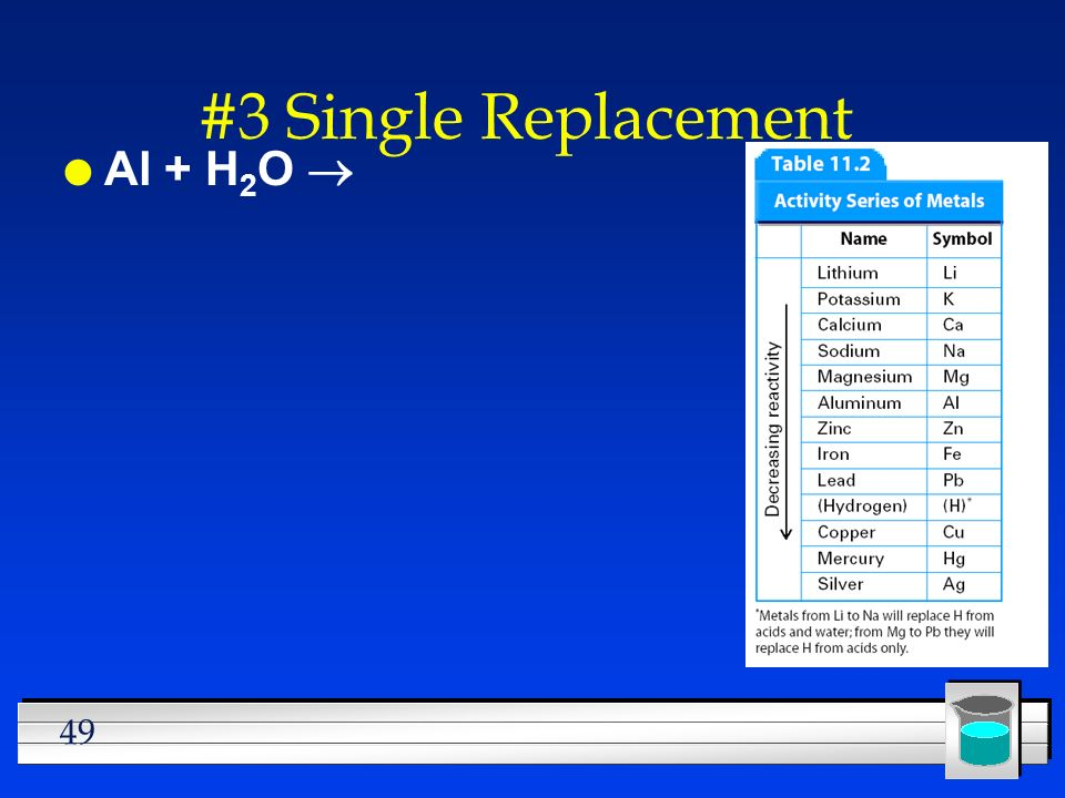 #3 Single Replacement Al + H2O ®