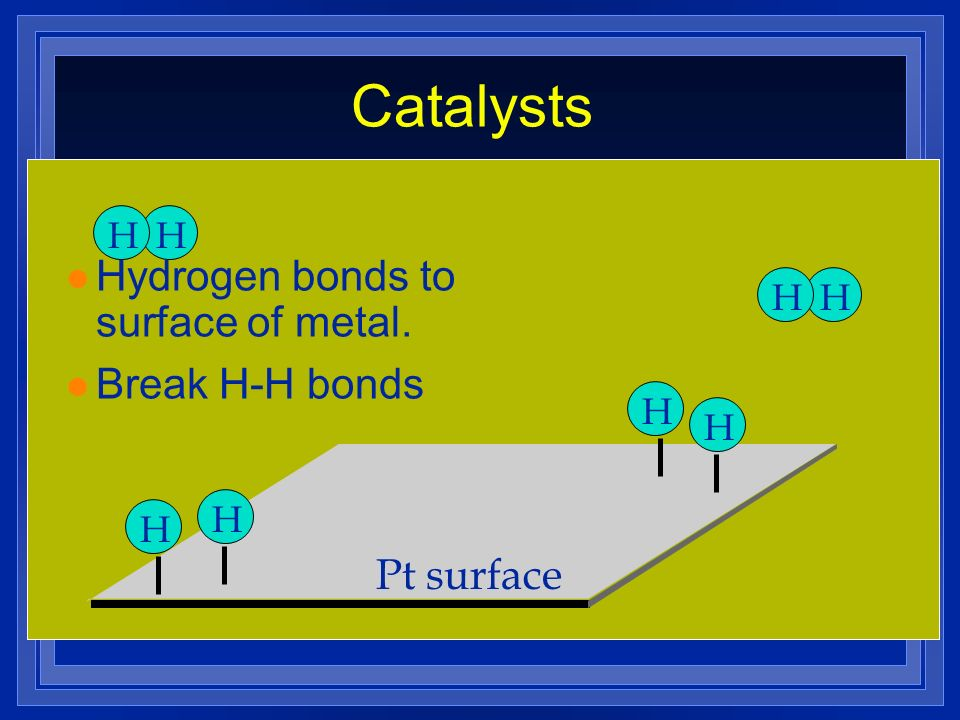 Catalysts Hydrogen bonds to surface of metal. Break H-H bonds