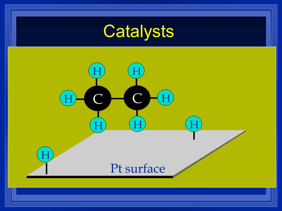 Catalysts H H C C H H H H H H Pt surface