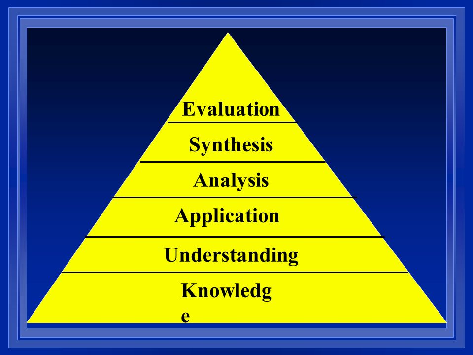 Evaluation Synthesis Analysis Application Understanding Knowledge