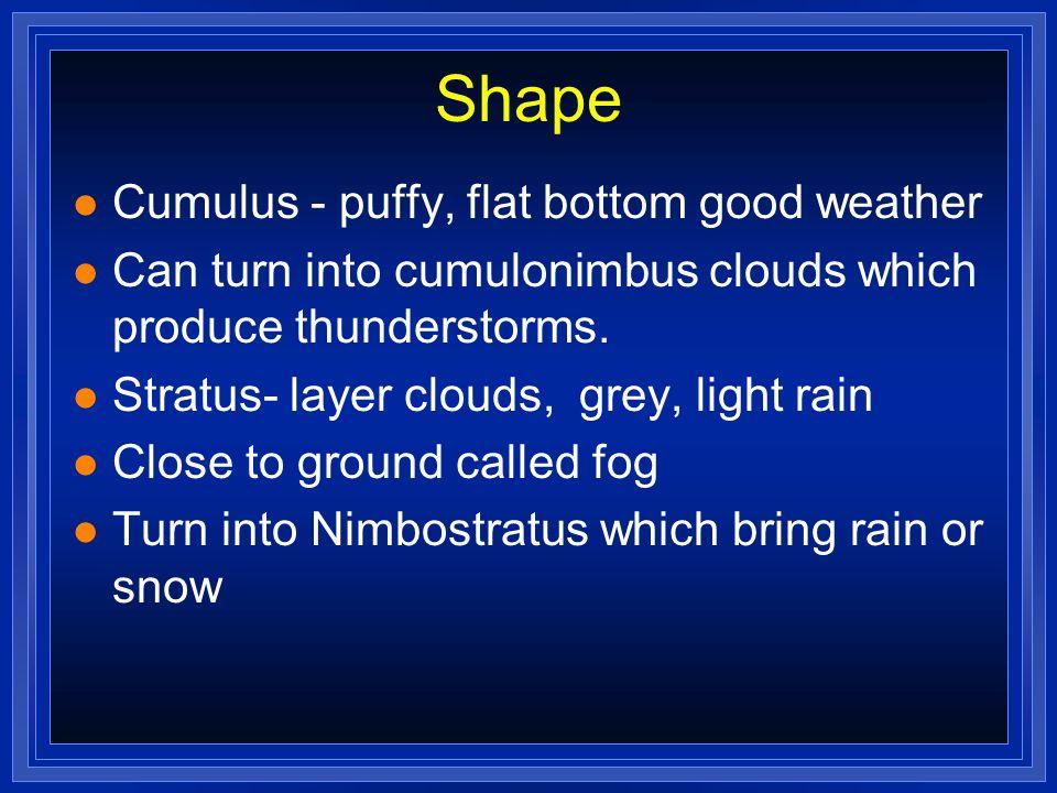 Shape Cumulus - puffy, flat bottom good weather