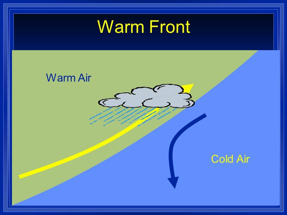 Warm Front Warm Air Cold Air