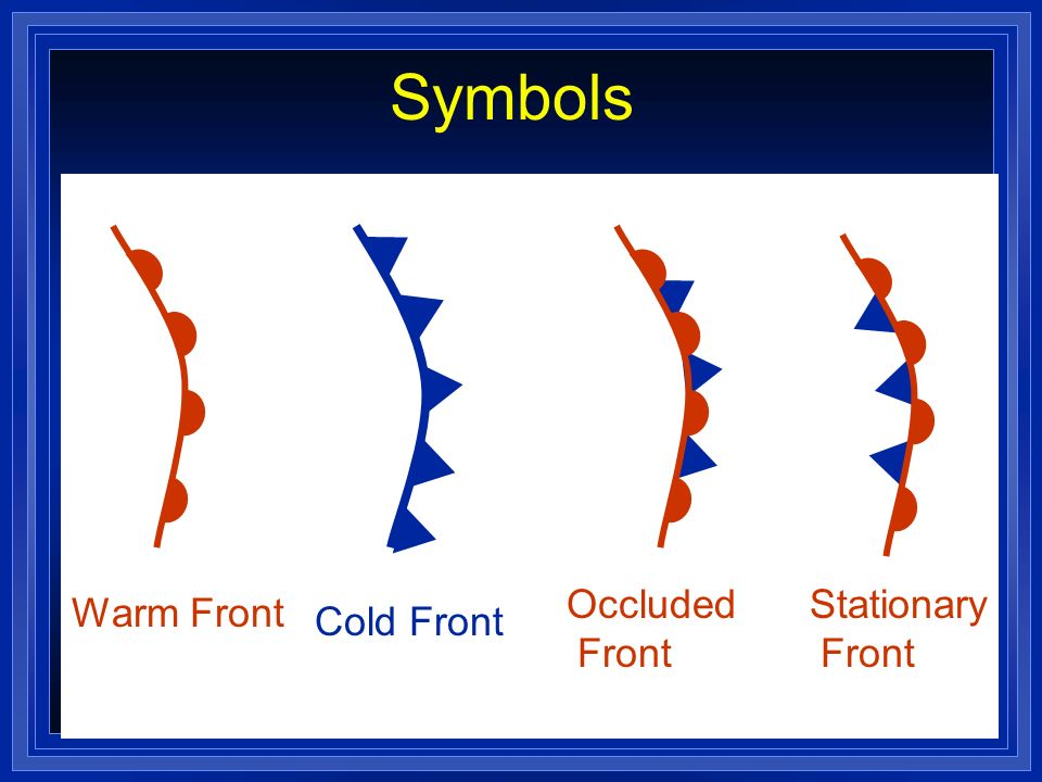 Symbols Warm Front Cold Front Occluded Front Stationary Front