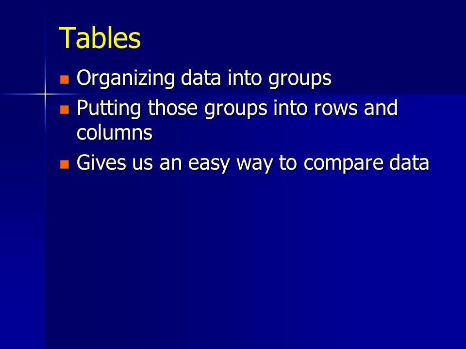 Tables Organizing data into groups