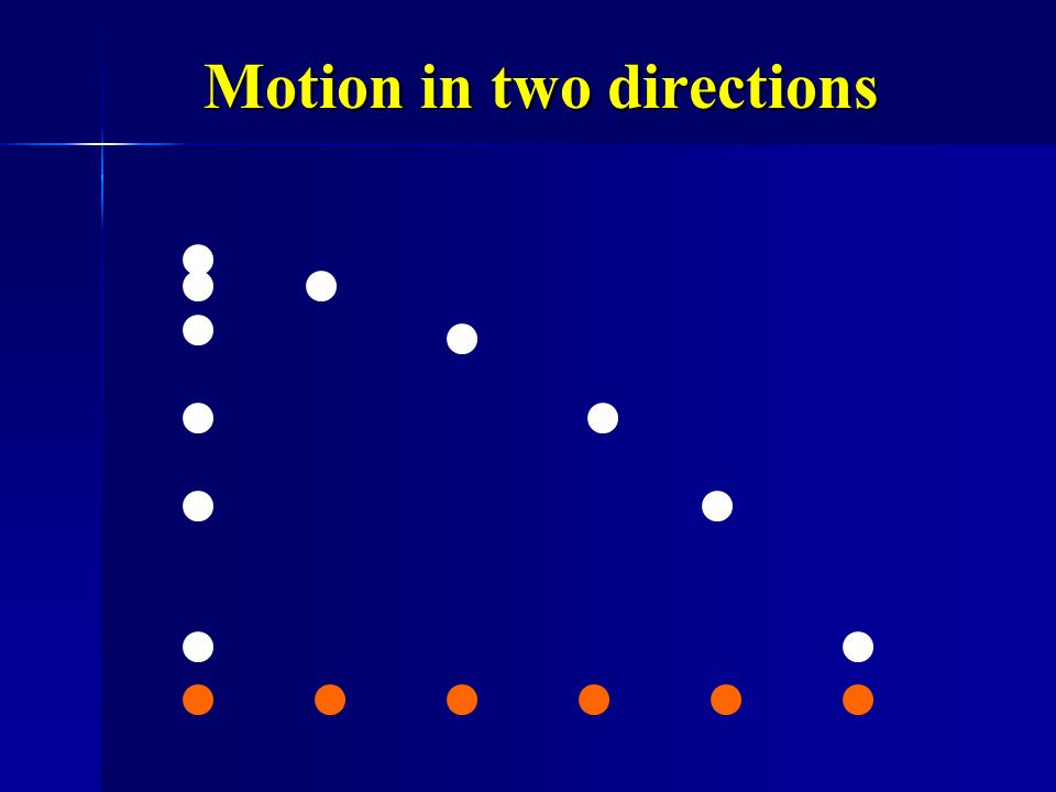 Motion in two directions