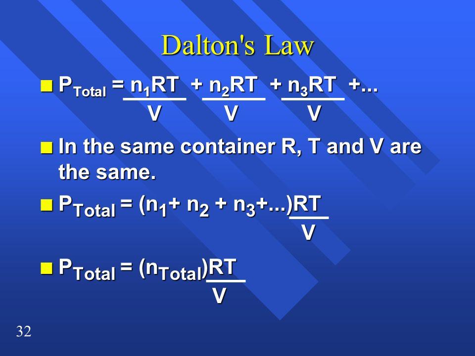 Dalton s Law PTotal = n1RT + n2RT + n3RT +... V V V