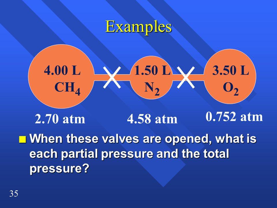 Examples 4.00 L CH4 1.50 L N2 3.50 L O2 0.752 atm 2.70 atm 4.58 atm