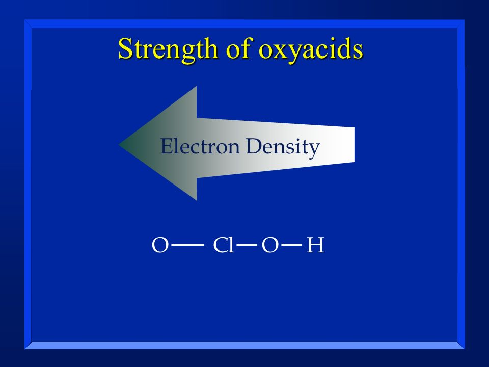 Strength of oxyacids Electron Density O Cl O H