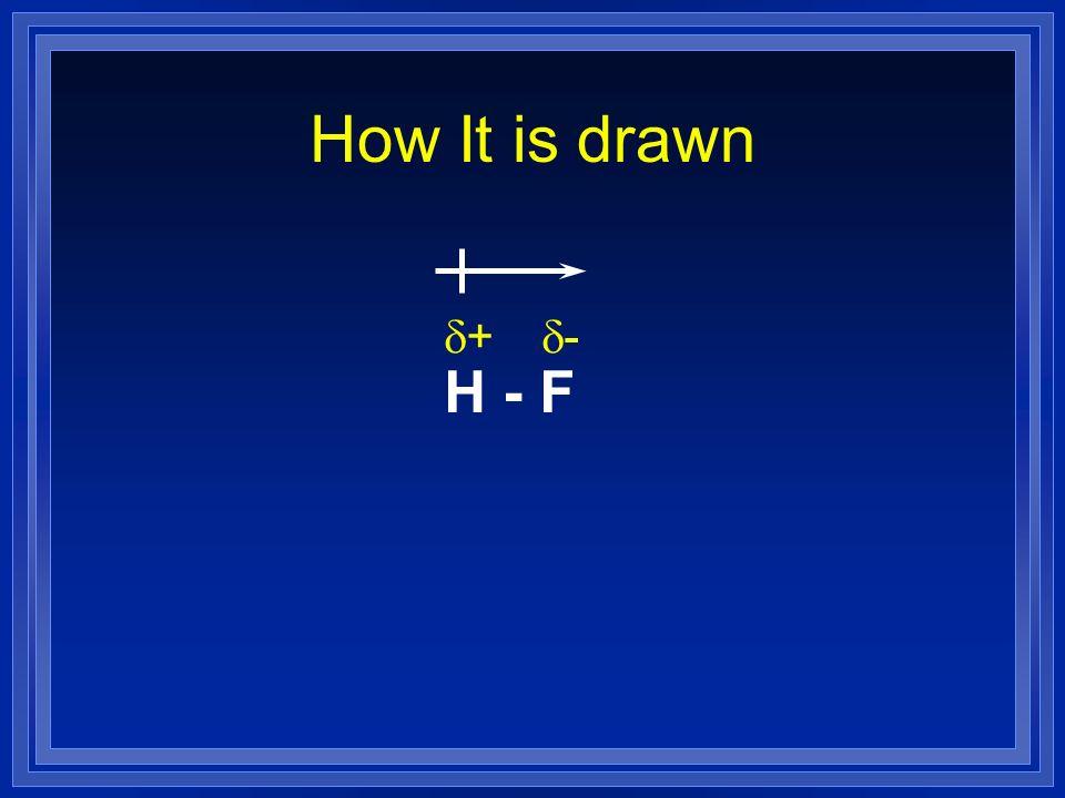 How It is drawn H - F d+ d-