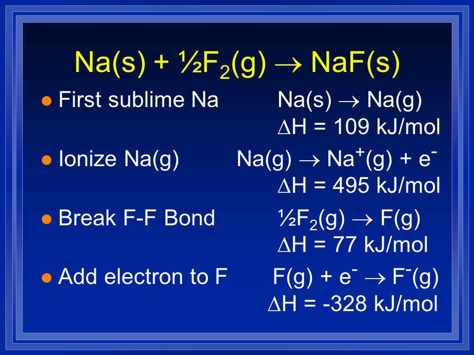 Na(s) + ½F2(g) ® NaF(s) First sublime Na Na(s) ® Na(g) DH = 109 kJ/mol