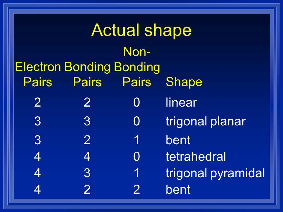 Actual shape Non-BondingPairs ElectronPairs BondingPairs Shape 2 2