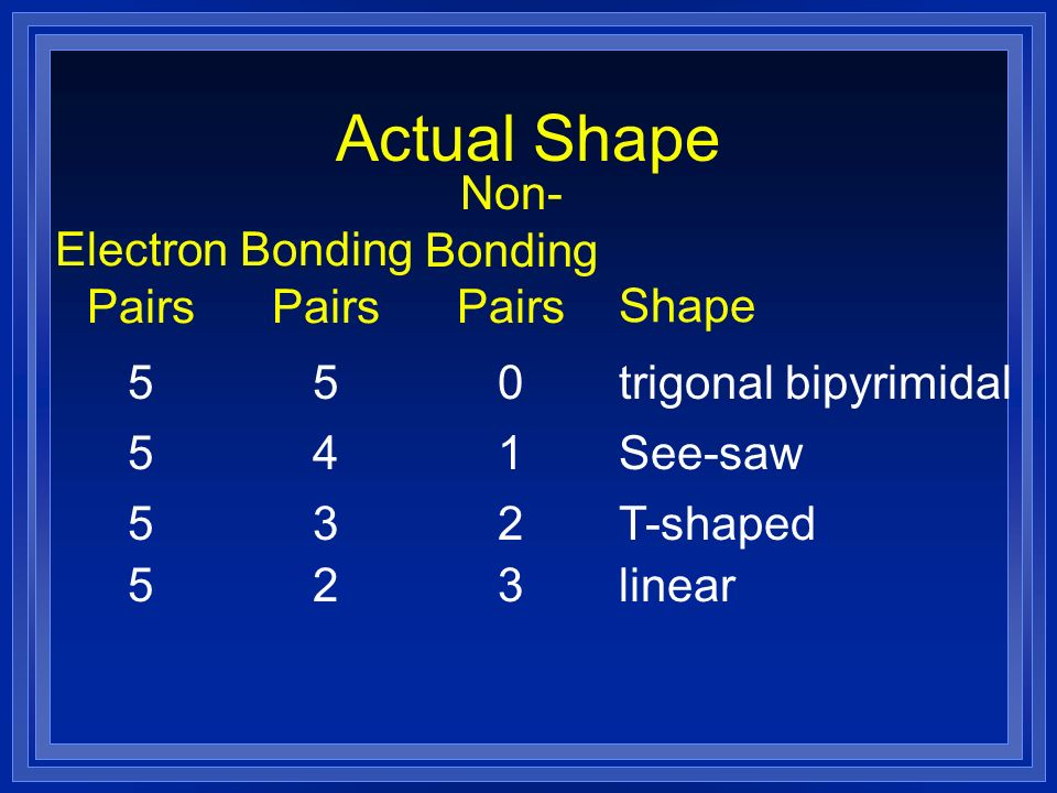 Actual Shape Non-BondingPairs ElectronPairs BondingPairs Shape 5 5