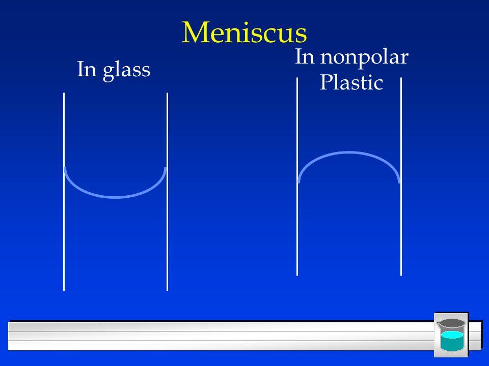 Meniscus In nonpolar Plastic In glass