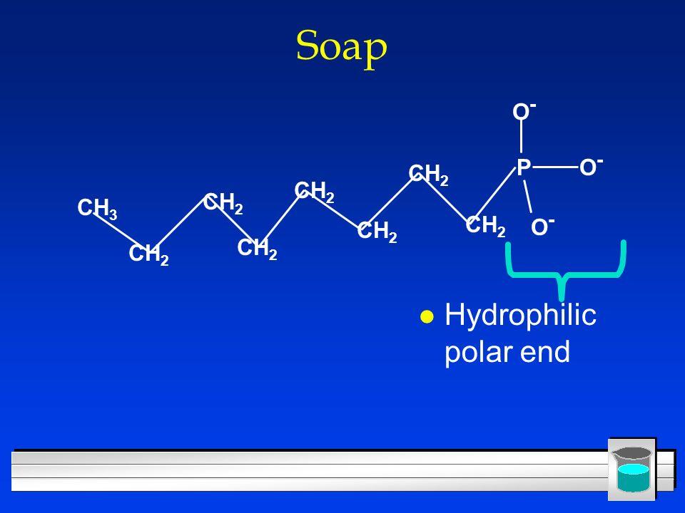 Soap P O- CH3 CH2 Hydrophilic polar end