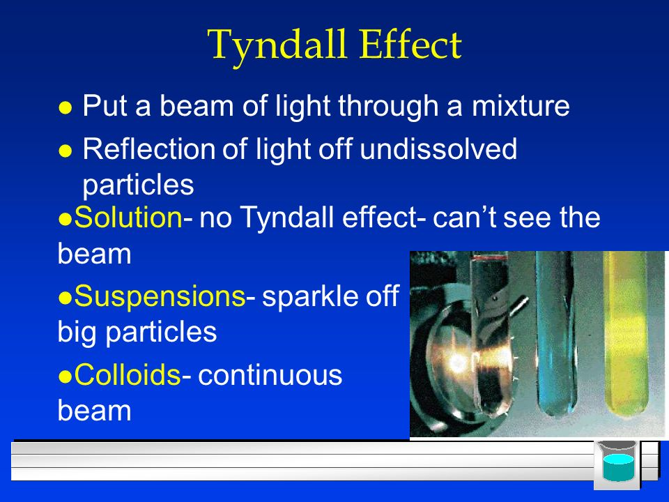 Tyndall Effect Put a beam of light through a mixture