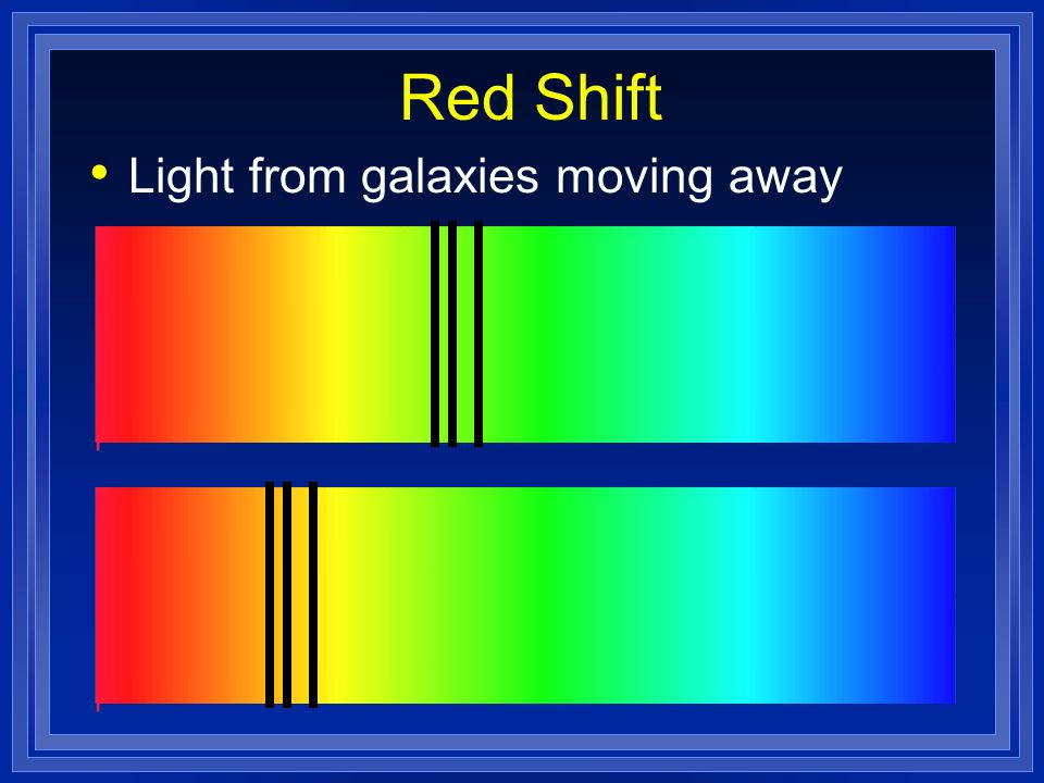 Red Shift Light from galaxies moving away