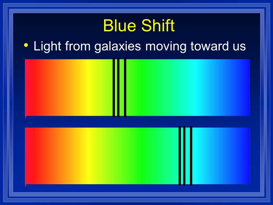 Blue Shift Light from galaxies moving toward us