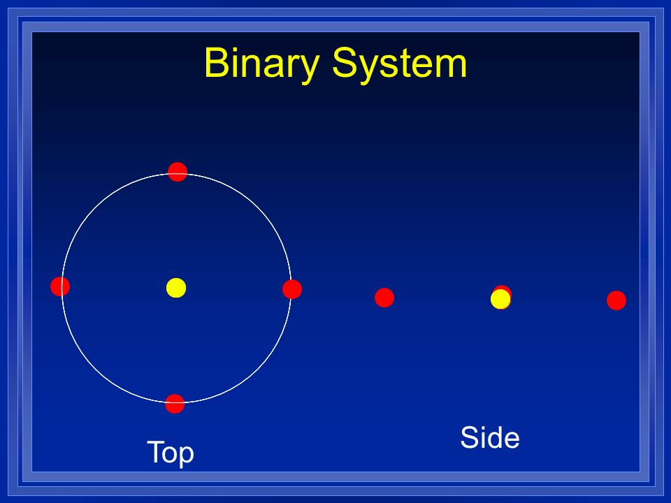 Binary System Side Top