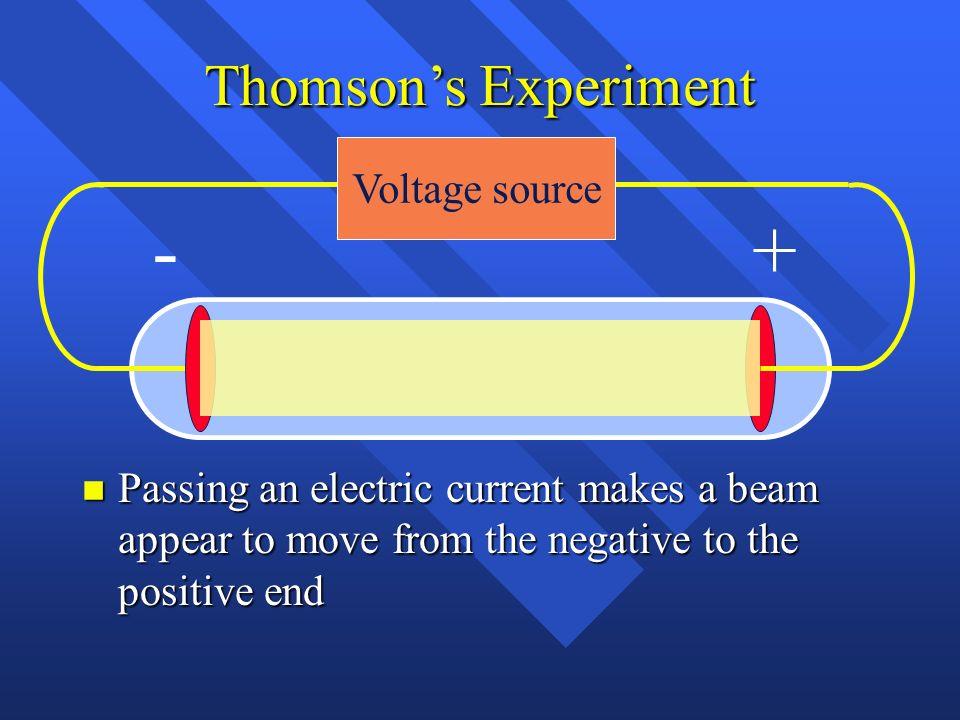 - + Thomson's Experiment Voltage source