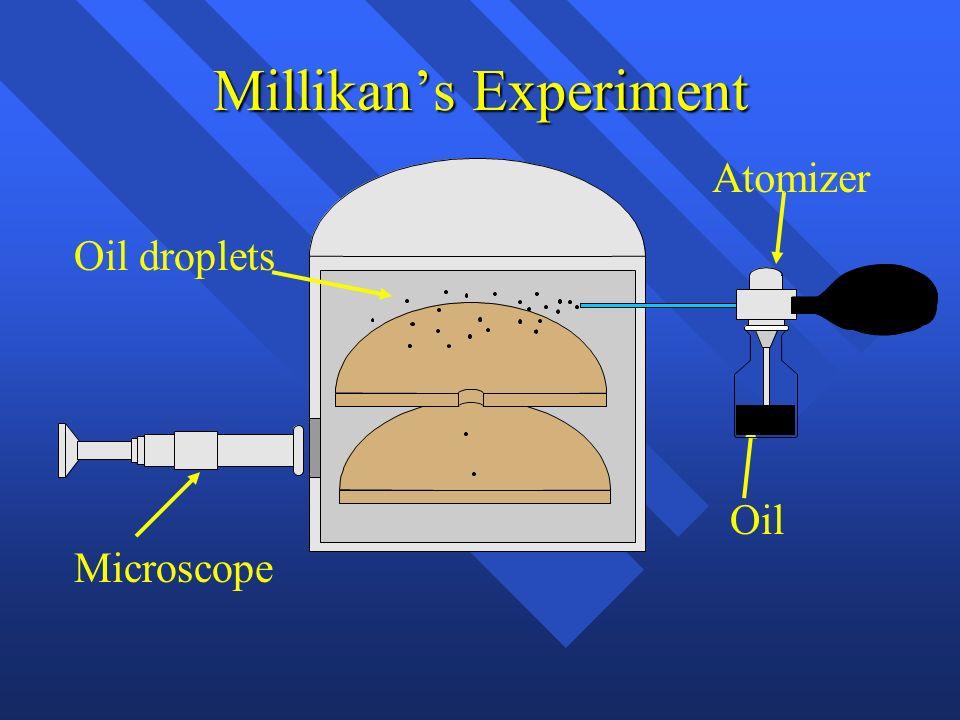 Millikan's Experiment