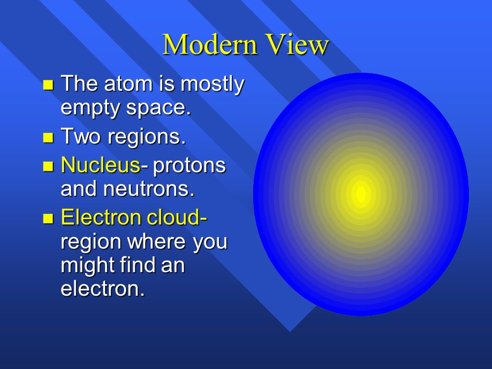 Modern View The atom is mostly empty space. Two regions.