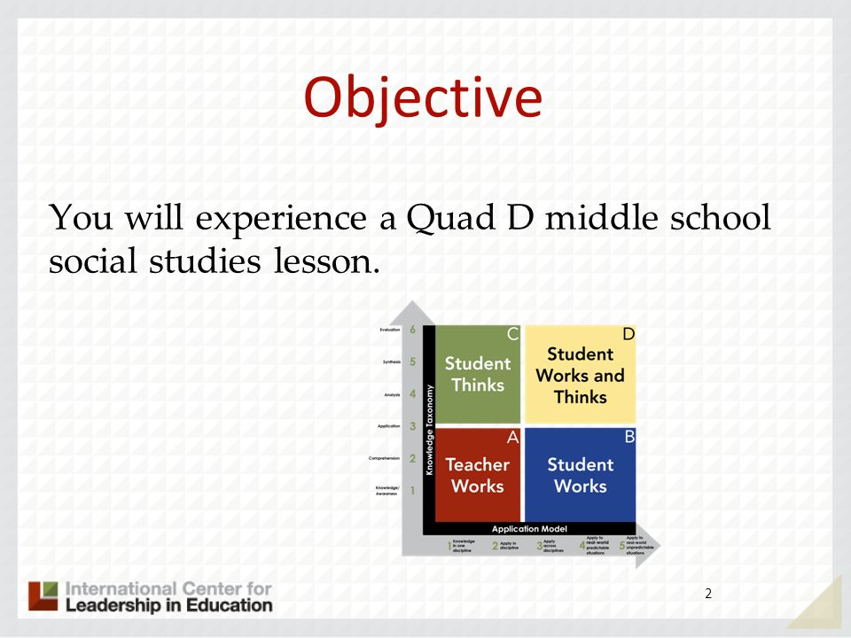 Objective You will experience a Quad D middle school social studies lesson.