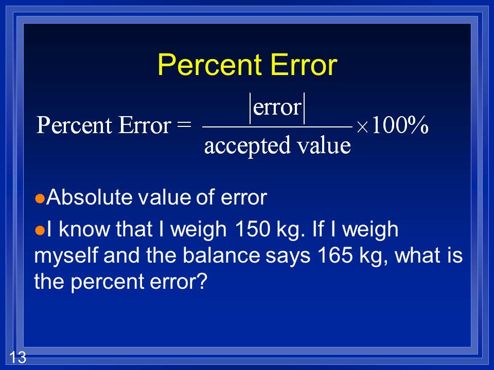 Percent Error Absolute value of error